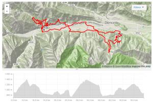 Pianta e Profilo PBM2016 - Marathon